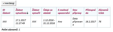 EET_vice_na_aukroblog_
